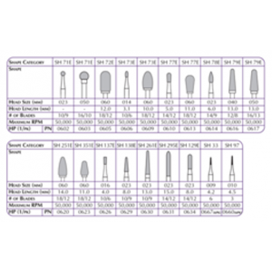 3-D Dental Burs & Diamonds - Laboratory Carbide